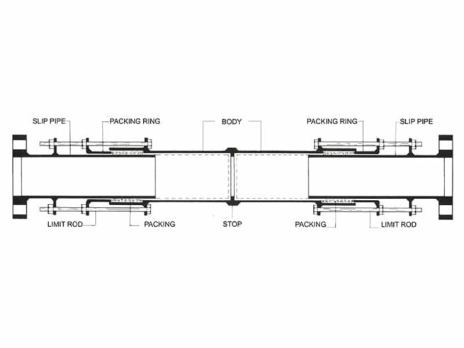 JCM 802 Expansion Joint Drawing